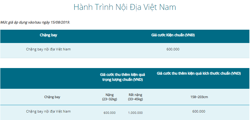 Phí hành lý quá cước hành trình nội địa Việt Nam
